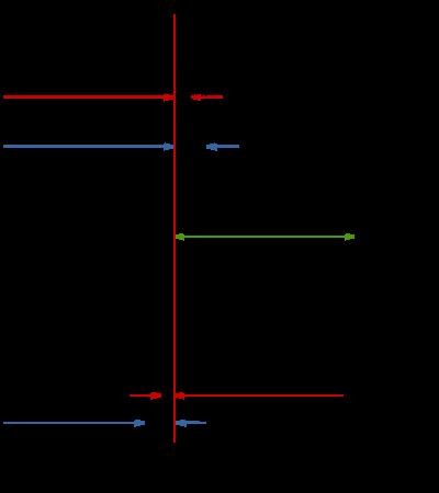 Dimensional Tolerances